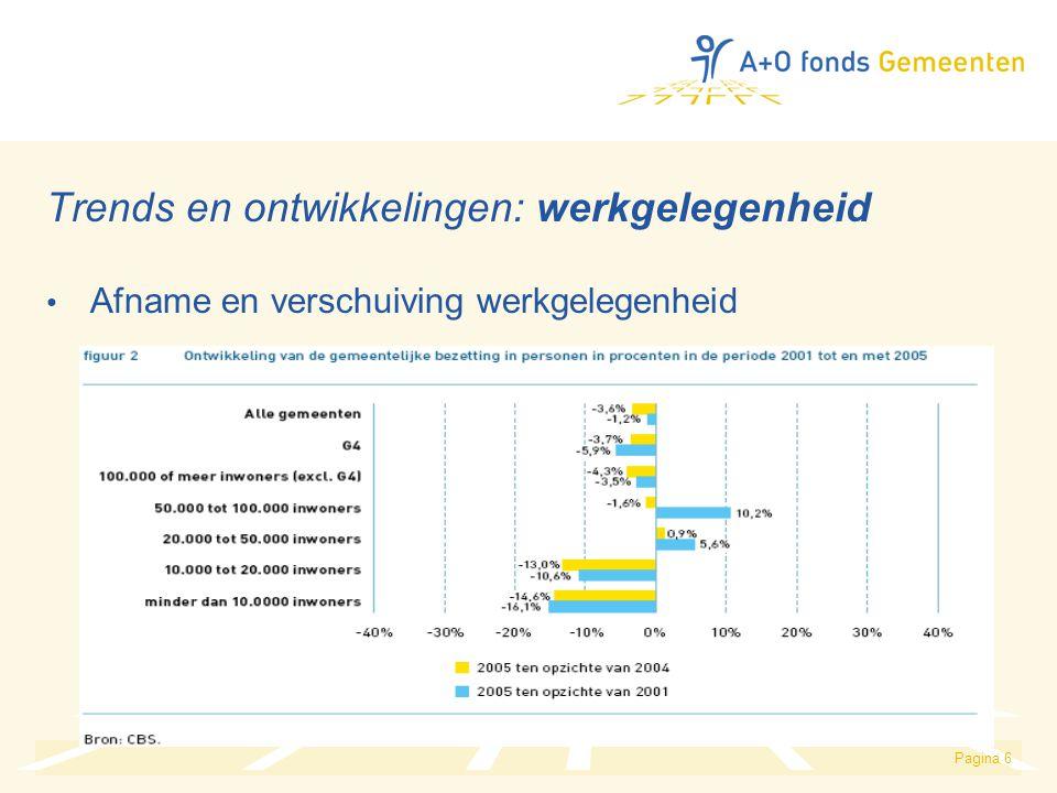 Pagina 6 Trends en ontwikkelingen: werkgelegenheid Afname en verschuiving werkgelegenheid