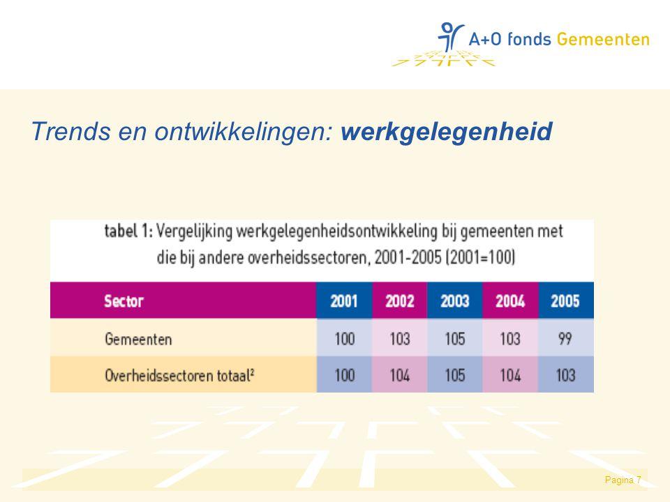 Pagina 7 Trends en ontwikkelingen: werkgelegenheid