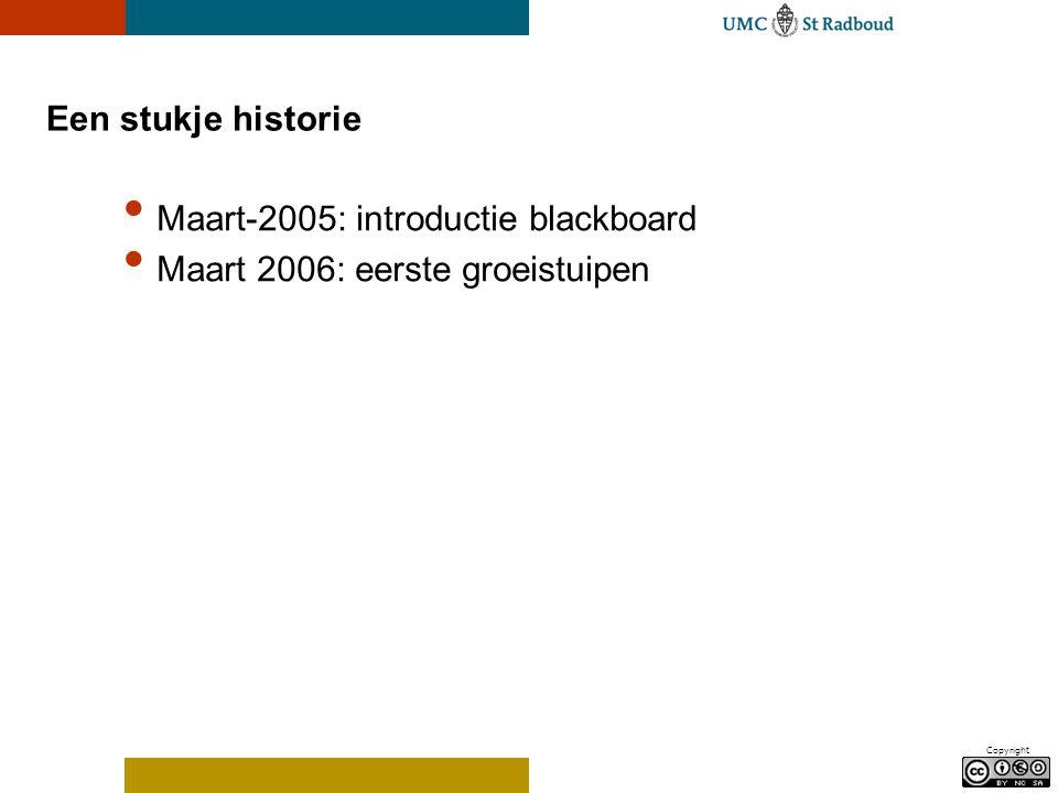 Copyright Een stukje historie Maart-2005: introductie blackboard Maart 2006: eerste groeistuipen