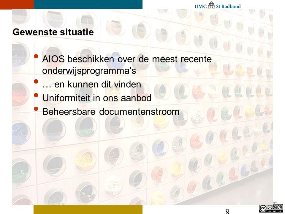 Copyright 9 Technische invulling Vloeit voort uit de gekozen werkwijze Dwingt structuur af Behoudt het goede, vernieuwt wat beter kan