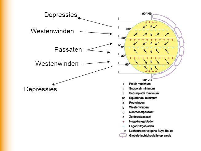 Westenwinden Passaten Depressies