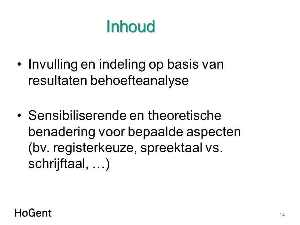 Inhoud Invulling en indeling op basis van resultaten behoefteanalyse Sensibiliserende en theoretische benadering voor bepaalde aspecten (bv.