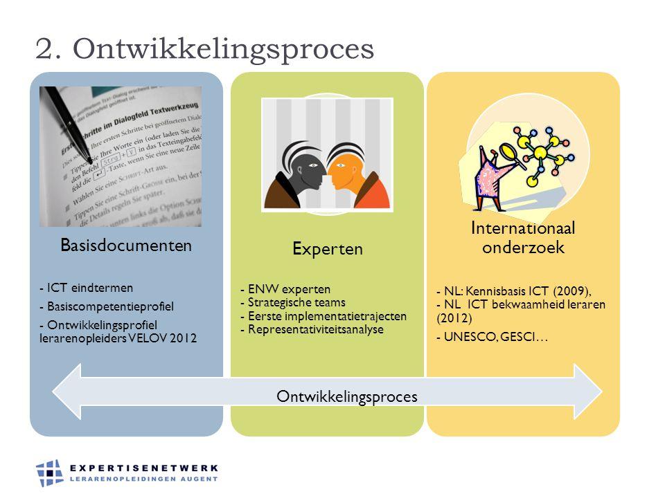 Basisdocumenten - ICT eindtermen - Basiscompetentieprofiel - Ontwikkelingsprofiel lerarenopleiders VELOV 2012 Experten - ENW experten - Strategische t