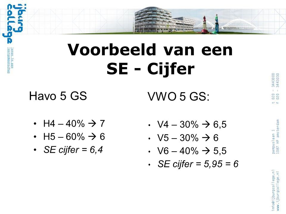 Voorbeeld van een SE - Cijfer Havo 5 GS H4 – 40%  7 H5 – 60%  6 SE cijfer = 6,4 VWO 5 GS: V4 – 30%  6,5 V5 – 30%  6 V6 – 40%  5,5 SE cijfer = 5,9
