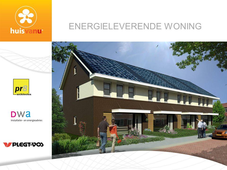 ENERGIELEVERENDE WONING