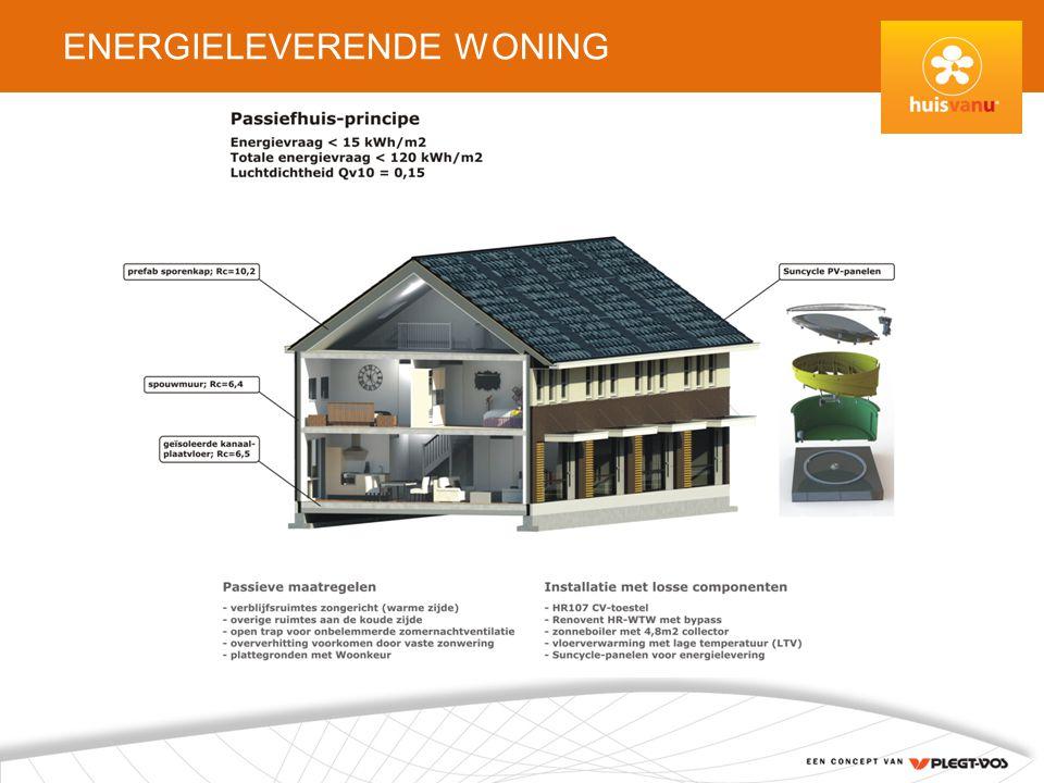 24 november 2011 Nominatie Huisvanu Goed uitgewerkt concept met veel innovatieve oplossingen.