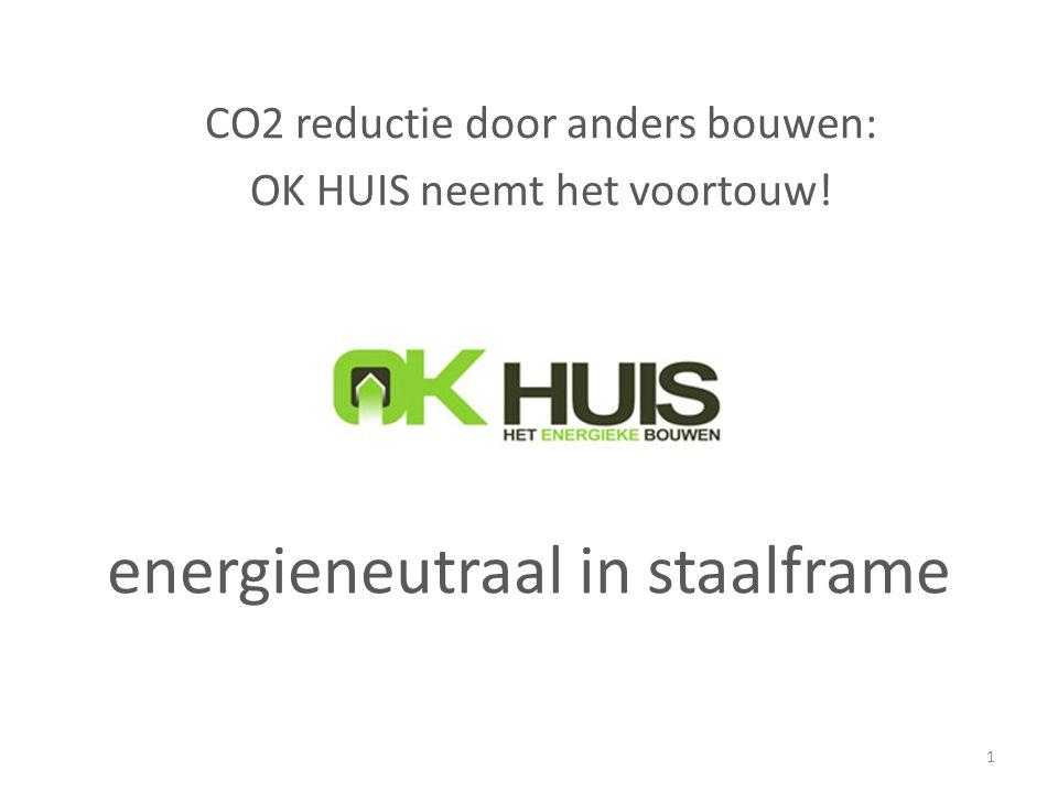 energieneutraal in staalframe CO2 reductie door anders bouwen: OK HUIS neemt het voortouw! 1
