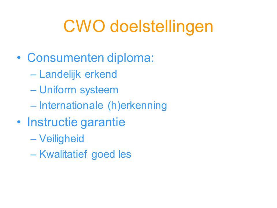 CWO doelstellingen Consumenten diploma: –Landelijk erkend –Uniform systeem –Internationale (h)erkenning Instructie garantie –Veiligheid –Kwalitatief g