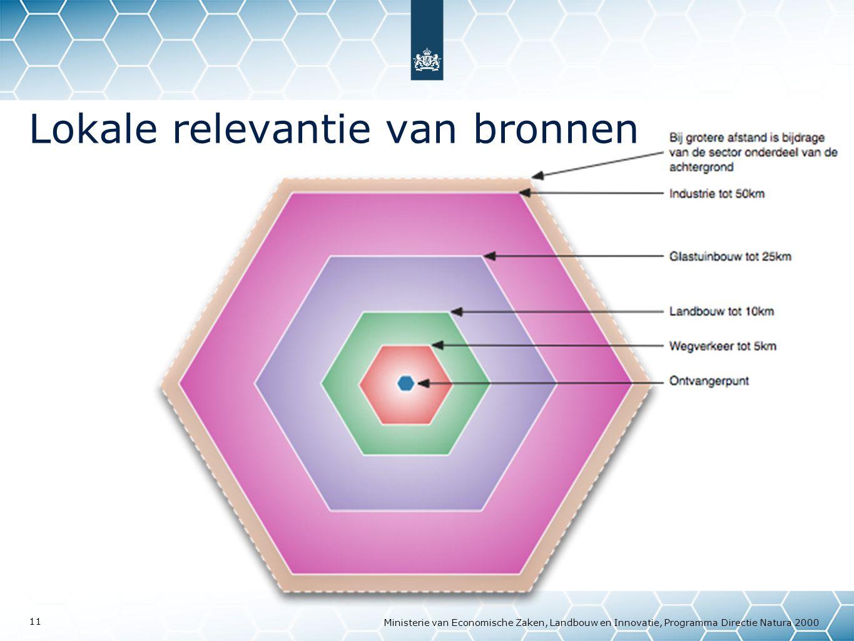 Ministerie van Economische Zaken, Landbouw en Innovatie, Programma Directie Natura 2000 11 Lokale relevantie van bronnen