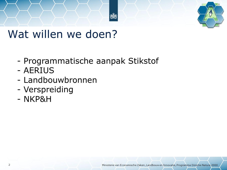 Ministerie van Economische Zaken, Landbouw en Innovatie, Programma Directie Natura 2000 23 Wens: van cat II naar cat 1a/b - Wat is het probleem.