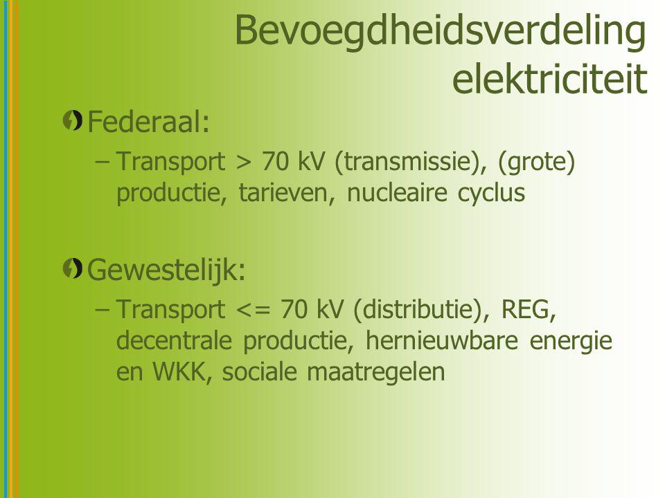 Bevoegdheidsverdeling elektriciteit Federaal: –Transport > 70 kV (transmissie), (grote) productie, tarieven, nucleaire cyclus Gewestelijk: –Transport <= 70 kV (distributie), REG, decentrale productie, hernieuwbare energie en WKK, sociale maatregelen