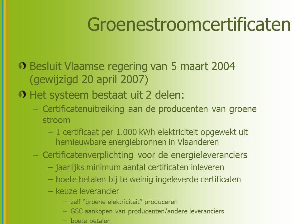 Groenestroomcertificaten Besluit Vlaamse regering van 5 maart 2004 (gewijzigd 20 april 2007) Het systeem bestaat uit 2 delen: –Certificatenuitreiking aan de producenten van groene stroom –1 certificaat per 1.000 kWh elektriciteit opgewekt uit hernieuwbare energiebronnen in Vlaanderen –Certificatenverplichting voor de energieleveranciers –jaarlijks minimum aantal certificaten inleveren –boete betalen bij te weinig ingeleverde certificaten –keuze leverancier –zelf groene elektriciteit produceren –GSC aankopen van producenten/andere leveranciers –boete betalen