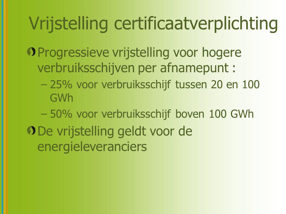 Vrijstelling certificaatverplichting Progressieve vrijstelling voor hogere verbruiksschijven per afnamepunt : –25% voor verbruiksschijf tussen 20 en 100 GWh –50% voor verbruiksschijf boven 100 GWh De vrijstelling geldt voor de energieleveranciers