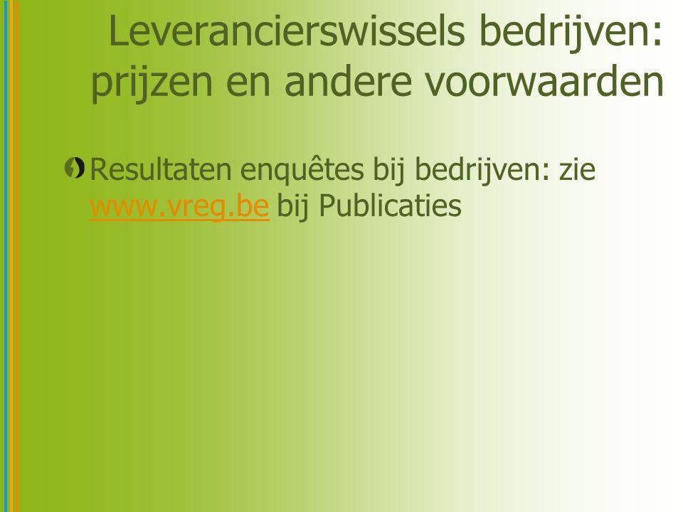 Leverancierswissels bedrijven: prijzen en andere voorwaarden Resultaten enquêtes bij bedrijven: zie www.vreg.be bij Publicaties www.vreg.be