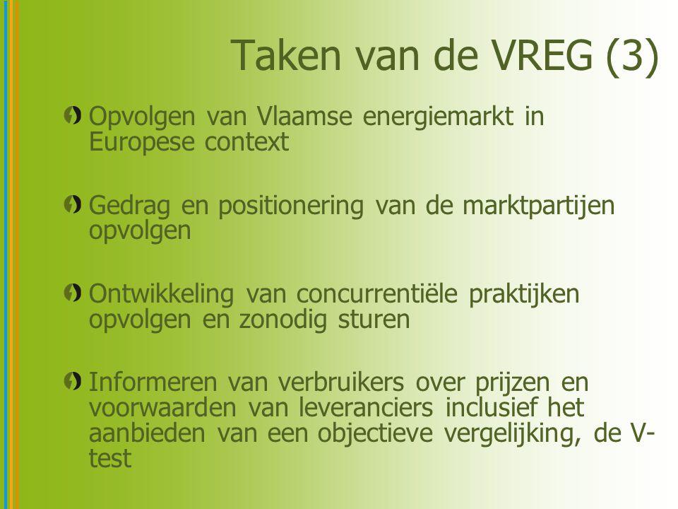 Taken van de VREG (3) Opvolgen van Vlaamse energiemarkt in Europese context Gedrag en positionering van de marktpartijen opvolgen Ontwikkeling van concurrentiële praktijken opvolgen en zonodig sturen Informeren van verbruikers over prijzen en voorwaarden van leveranciers inclusief het aanbieden van een objectieve vergelijking, de V- test