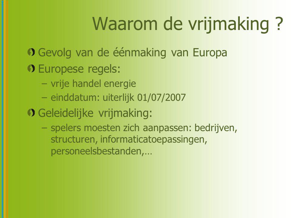 Waarom de vrijmaking ? Gevolg van de éénmaking van Europa Europese regels: –vrije handel energie –einddatum: uiterlijk 01/07/2007 Geleidelijke vrijmak