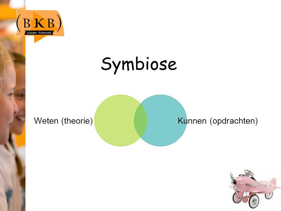 Weten (theorie) Kunnen (opdrachten) Symbiose