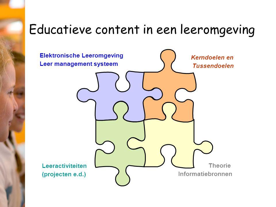 Educatieve content in een leeromgeving Elektronische Leeromgeving Leer management systeem Leeractiviteiten (projecten e.d.) Theorie Informatiebronnen Kerndoelen en Tussendoelen