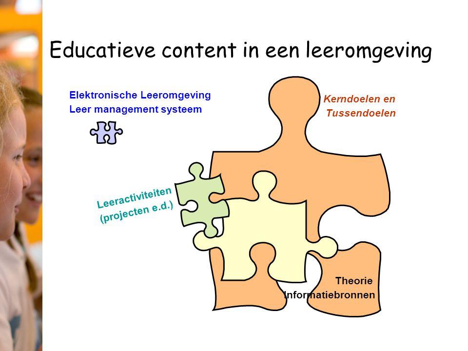 Kerndoelen en Tussendoelen Educatieve content in een leeromgeving Elektronische Leeromgeving Leer management systeem Theorie Informatiebronnen Leeractiviteiten (projecten e.d.)