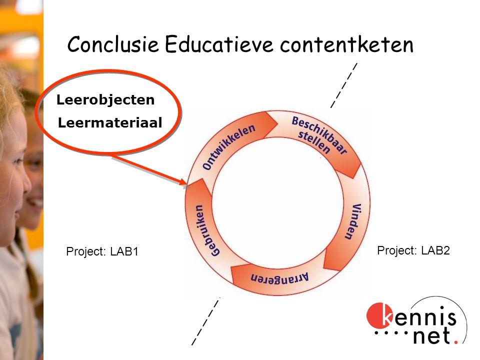 Conclusie Educatieve contentketen Leerobjecten Leermateriaal Project: LAB1 Project: LAB2