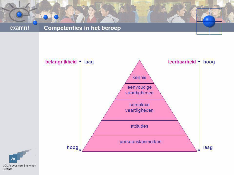 VDL Assessment Systemen Arnhem Jaarplancyclus Standaard Maatwerk Product Dienstverlenend Beoordelen Resultaten afspreken Voortgang bespreken en bijstellen Werk Ontwikkeling Opleiding