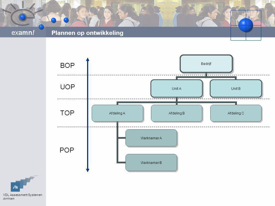 VDL Assessment Systemen Arnhem Relatie POP en Portfolio POP Portfolio