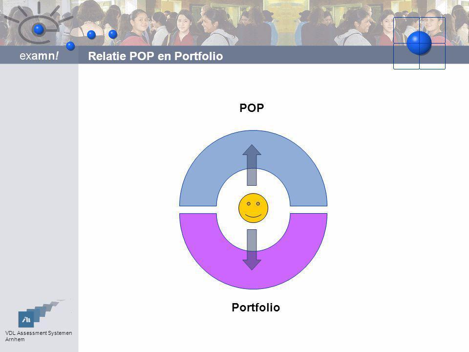 VDL Assessment Systemen Arnhem Relatie POP en Portfolio POP Portfolio Plannen ActieEvalueren Doelen