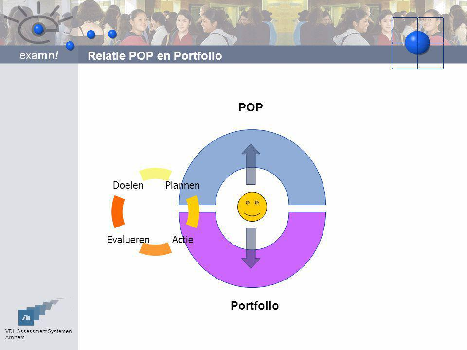 VDL Assessment Systemen Arnhem Dossier Personalia Prestatiedossier CV Eigen werk Mijn Weblog Werkdossier Competentieprofiel Afgeronde actieplannen Registratieprofiel Bewijzen Reflectie Logboek Reflectie