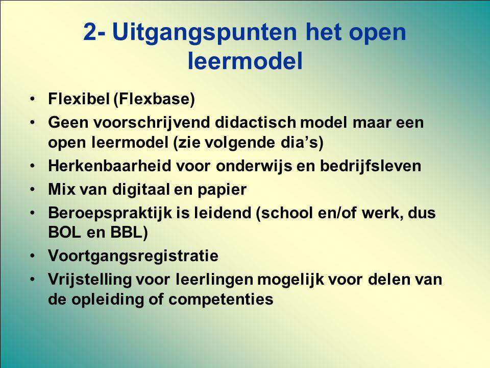 2- Uitgangspunten het open leermodel Flexibel (Flexbase) Geen voorschrijvend didactisch model maar een open leermodel (zie volgende dia's) Herkenbaarh