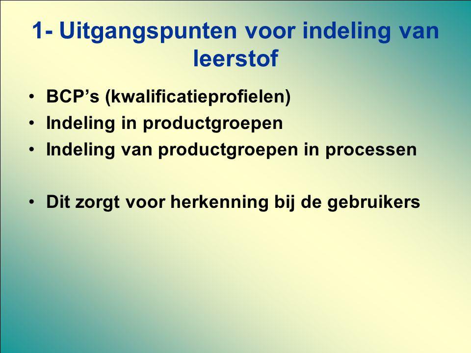 1- Uitgangspunten voor indeling van leerstof BCP's (kwalificatieprofielen) Indeling in productgroepen Indeling van productgroepen in processen Dit zor