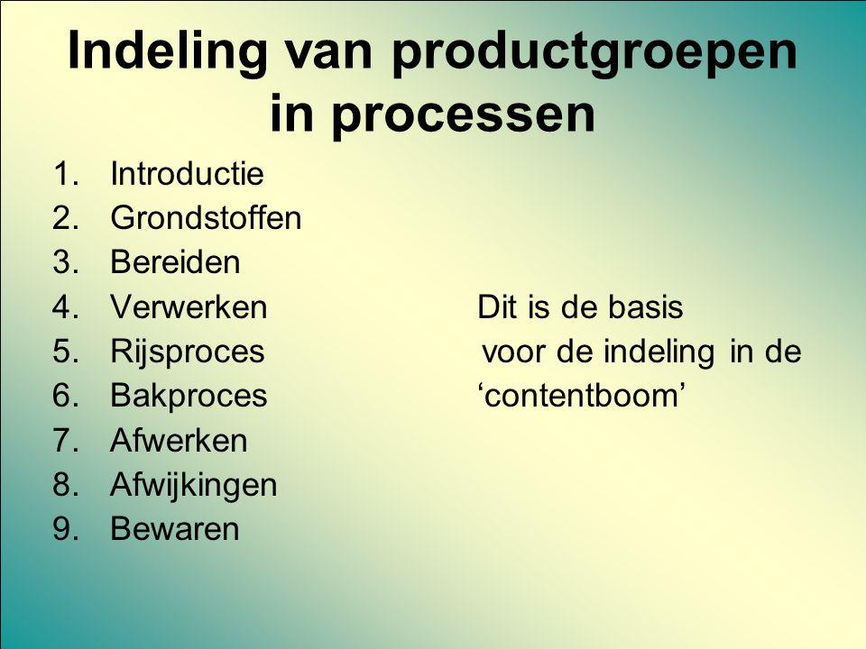 Indeling van productgroepen in processen 1.Introductie 2.Grondstoffen 3.Bereiden 4.Verwerken 5.Rijsproces 6.Bakproces 7.Afwerken 8.Afwijkingen 9.Bewar