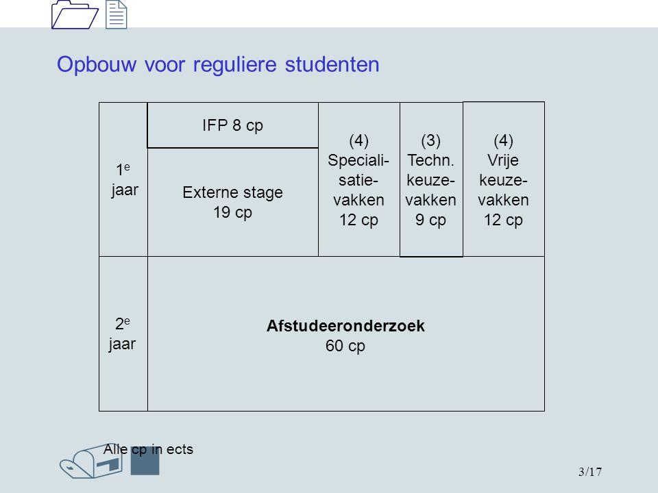 1212 /n 4/17 Opbouw voor HBO-instroom 1e & 2e jaar (4) Speciali- satie- vakken 12 cp (3) Techn.