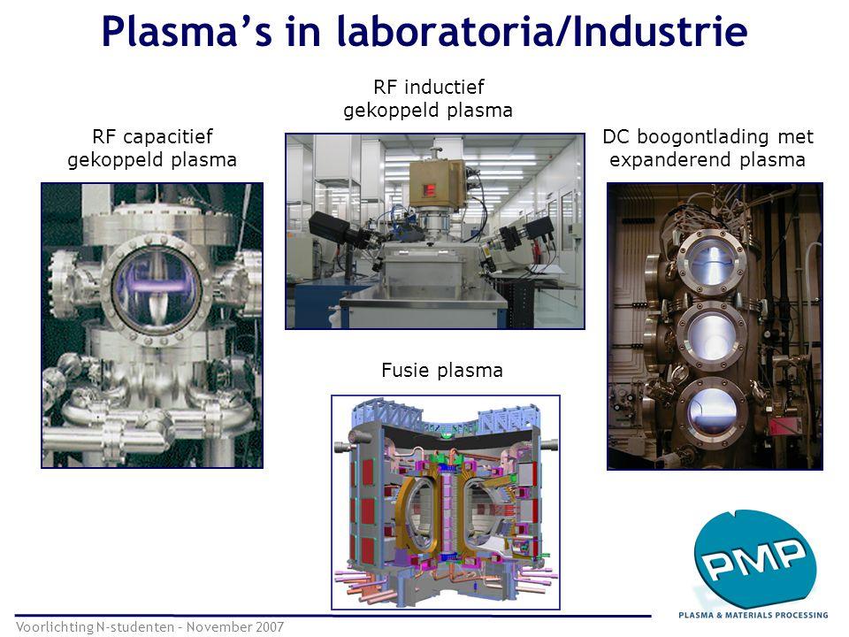 Plasma's in laboratoria/Industrie Voorlichting N-studenten – November 2007 RF capacitief gekoppeld plasma DC boogontlading met expanderend plasma RF i