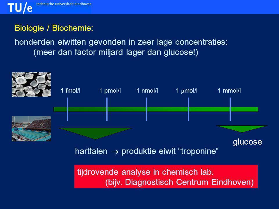 gebruik biologische herkennng gereedschapkist natuurkunde signaal ElektrischOptischMagnetisch Nodig: nieuwe concepten voor een gevoelige en snelle biosensor .