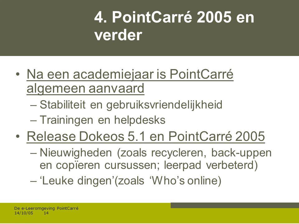 Werken met portfolio s 04/10/05 | pag. 14 De e-Leeromgeving PointCarré 14/10/0514 4.