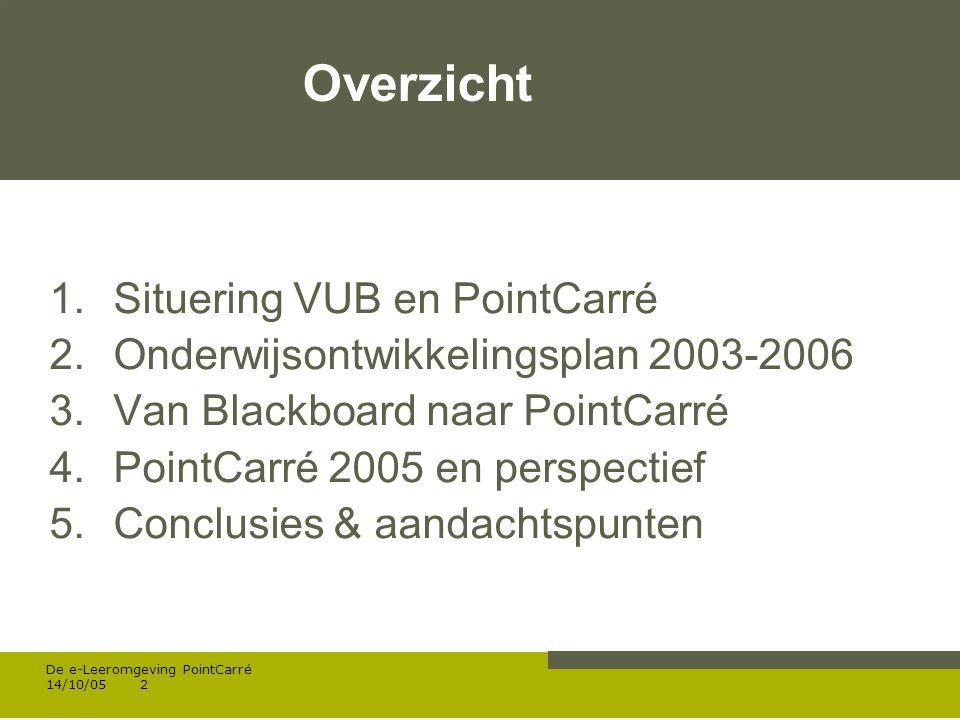 Werken met portfolio s 04/10/05 | pag.3 De e-Leeromgeving PointCarré 14/10/053 1.