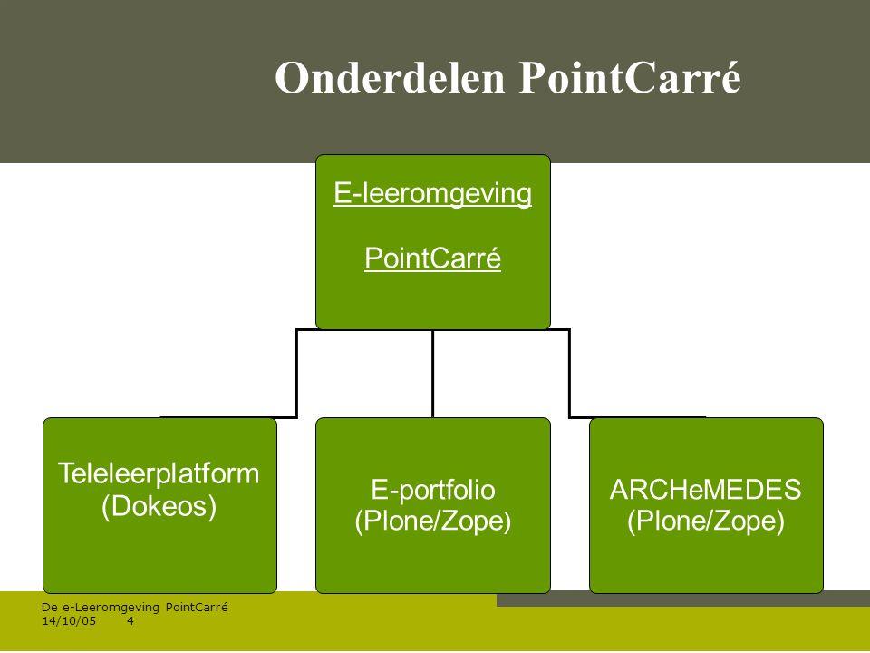Werken met portfolio s 04/10/05 | pag.5 De e-Leeromgeving PointCarré 14/10/055 2.