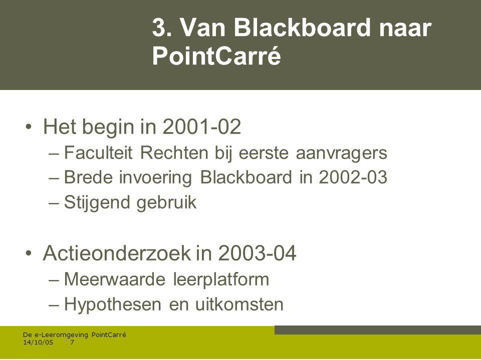 Werken met portfolio s 04/10/05 | pag. 7 De e-Leeromgeving PointCarré 14/10/057 3.