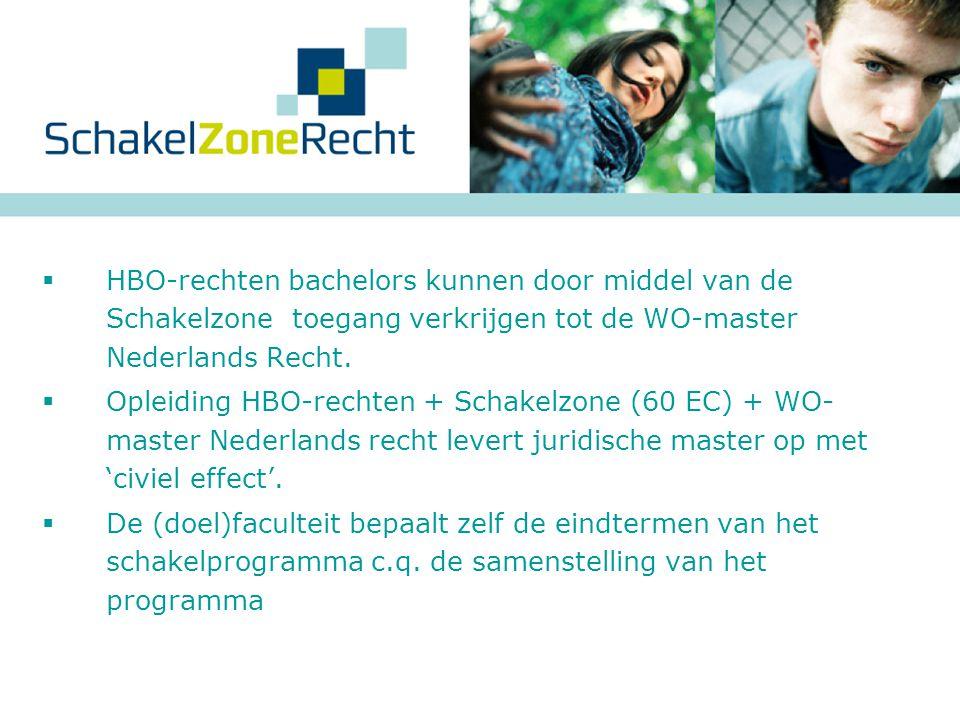  HBO-rechten bachelors kunnen door middel van de Schakelzone toegang verkrijgen tot de WO-master Nederlands Recht.  Opleiding HBO-rechten + Schakelz