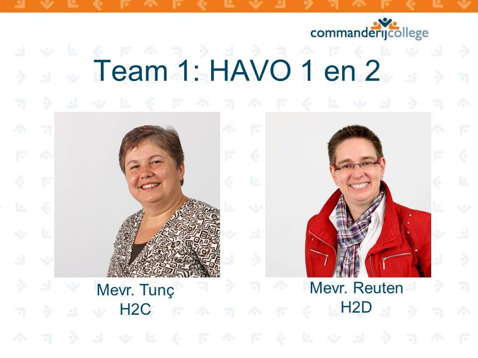 Team 1: HAVO 1 en 2 Mevr. Reuten H2D Mevr. Tunç H2C