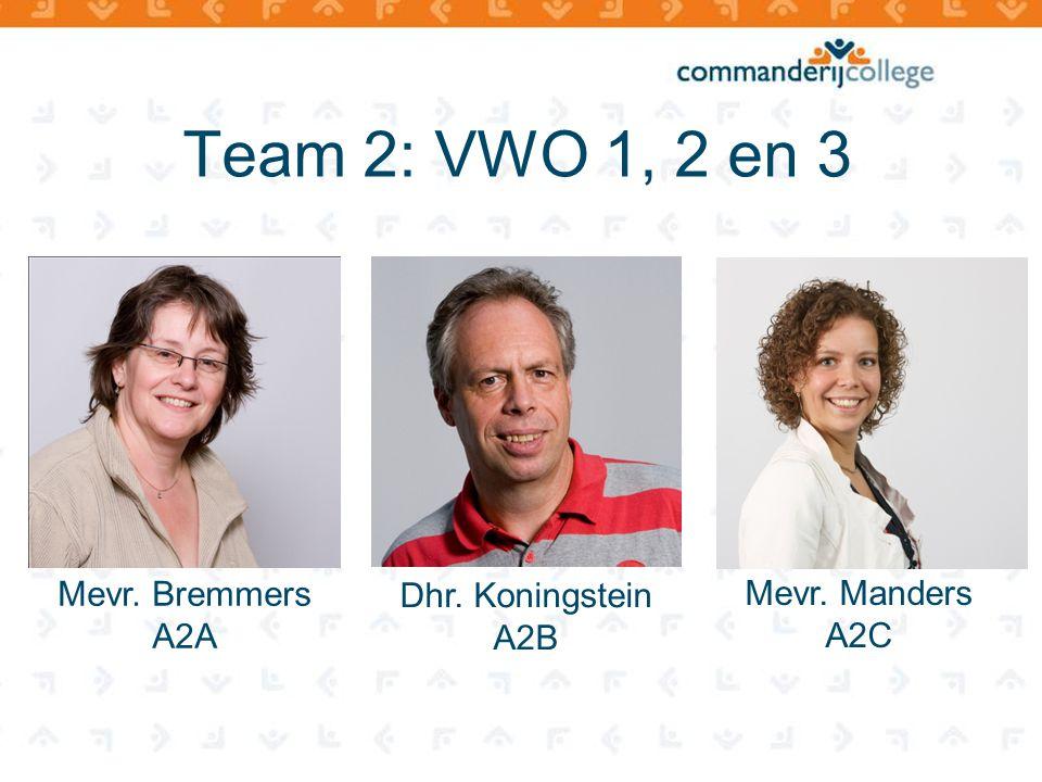 Team 2: VWO 1, 2 en 3 Mevr. Bremmers A2A Dhr. Koningstein A2B Mevr. Manders A2C