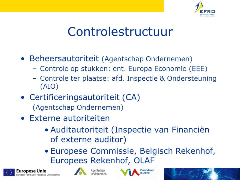 Controlestructuur Beheersautoriteit (Agentschap Ondernemen) –Controle op stukken: ent.