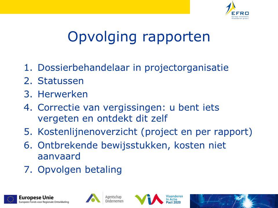 Opvolging rapporten 1.Dossierbehandelaar in projectorganisatie 2.Statussen 3.Herwerken 4.Correctie van vergissingen: u bent iets vergeten en ontdekt d