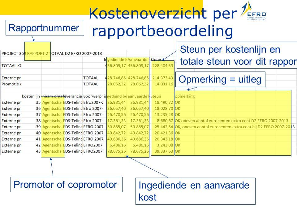 Kostenoverzicht per rapportbeoordeling Ingediende en aanvaarde kost Opmerking = uitlegSteun per kostenlijn en totale steun voor dit rapport Rapportnum