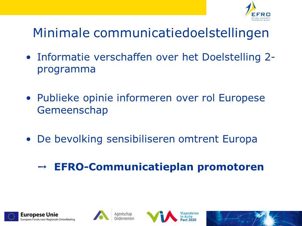 Minimale communicatiedoelstellingen Informatie verschaffen over het Doelstelling 2- programma Publieke opinie informeren over rol Europese Gemeenschap De bevolking sensibiliseren omtrent Europa ➙ EFRO-Communicatieplan promotoren