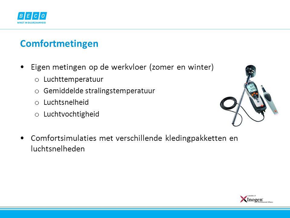 Comfortmetingen Eigen metingen op de werkvloer (zomer en winter) o Luchttemperatuur o Gemiddelde stralingstemperatuur o Luchtsnelheid o Luchtvochtighe