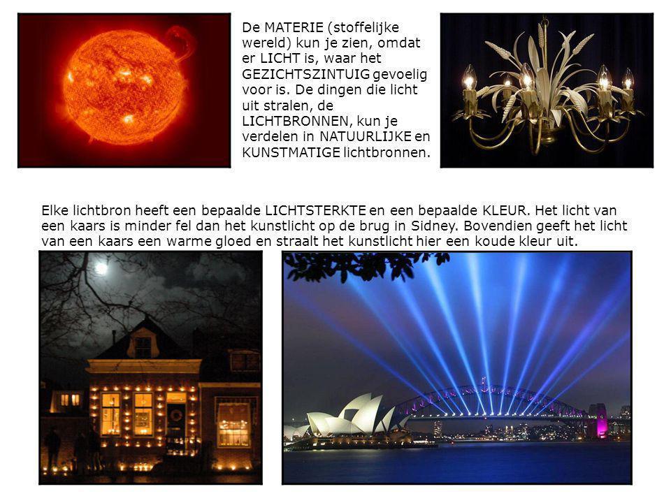 Als de lichtbron te zien is zoals in het schilderij van Monet, dan spreken we van een ZICHTBARE LICHTBRON.