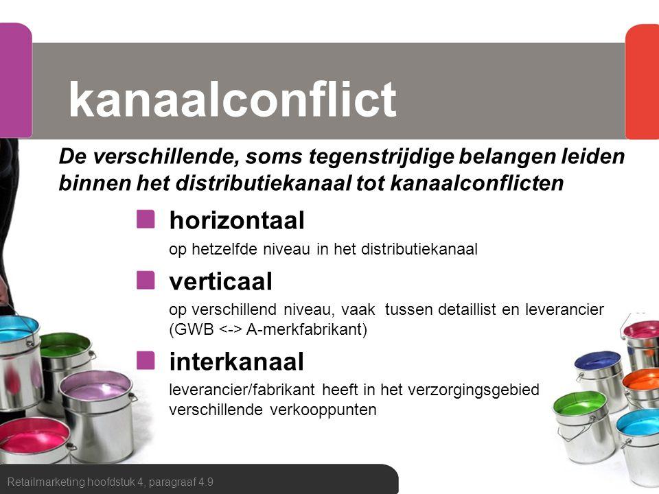 kanaalconflict horizontaal op hetzelfde niveau in het distributiekanaal verticaal op verschillend niveau, vaak tussen detaillist en leverancier (GWB A