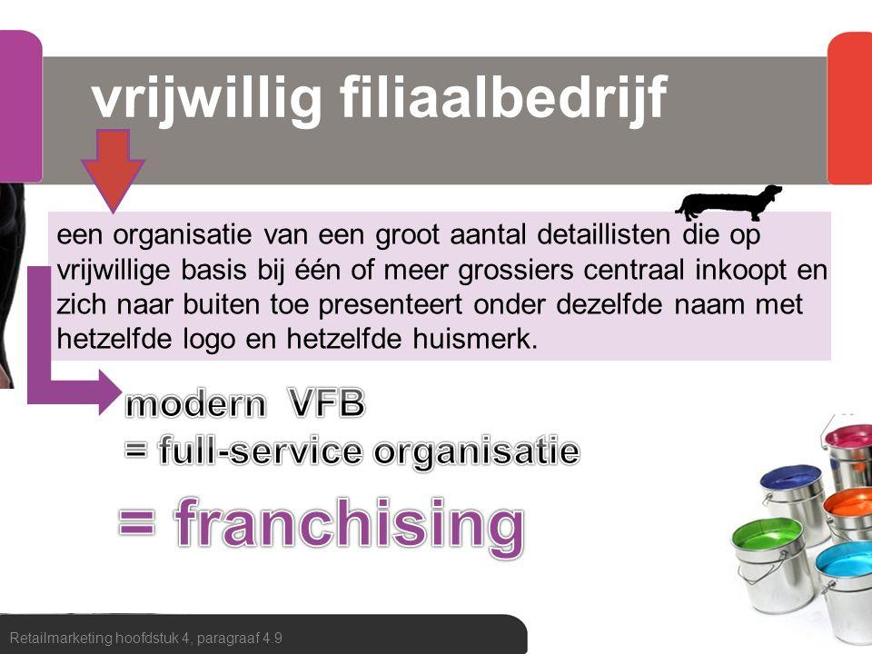 vrijwillig filiaalbedrijf Retailmarketing hoofdstuk 4, paragraaf 4.9 een organisatie van een groot aantal detaillisten die op vrijwillige basis bij éé