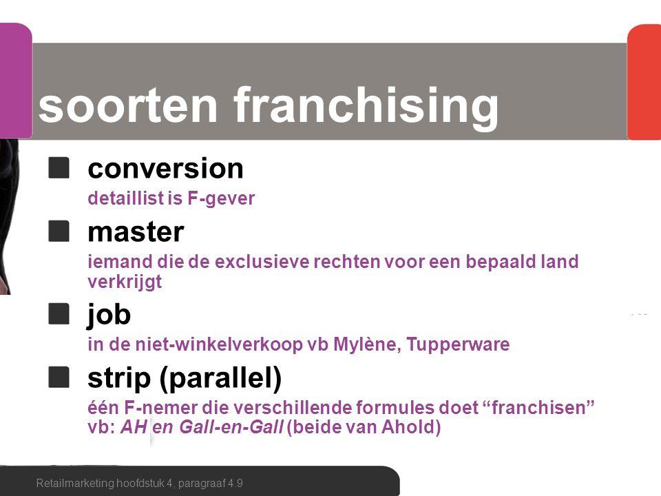 soorten franchising conversion detaillist is F-gever master iemand die de exclusieve rechten voor een bepaald land verkrijgt job in de niet-winkelverk